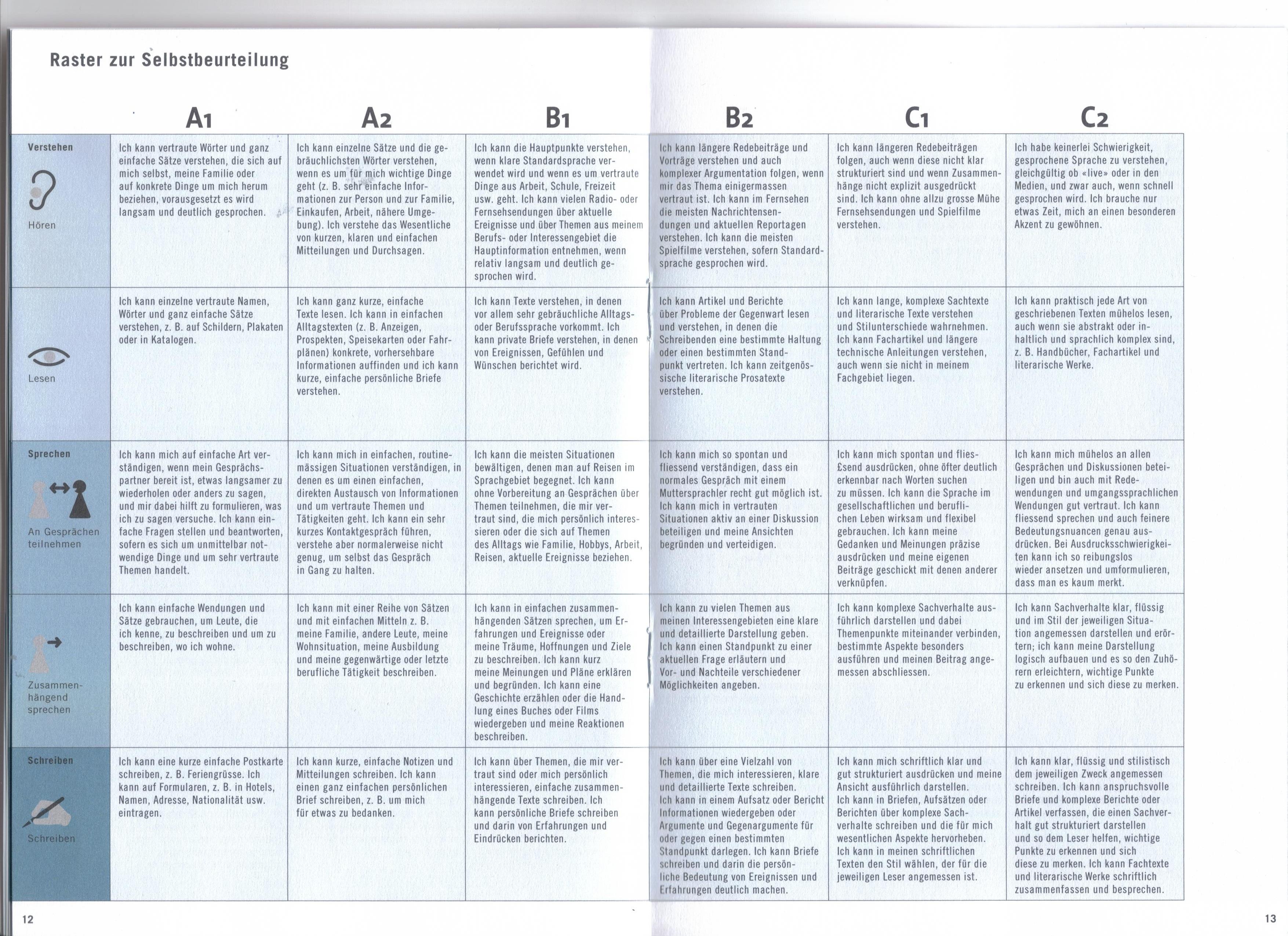 Referenzrahmen (GER) - ESP III – Schulverlag plus